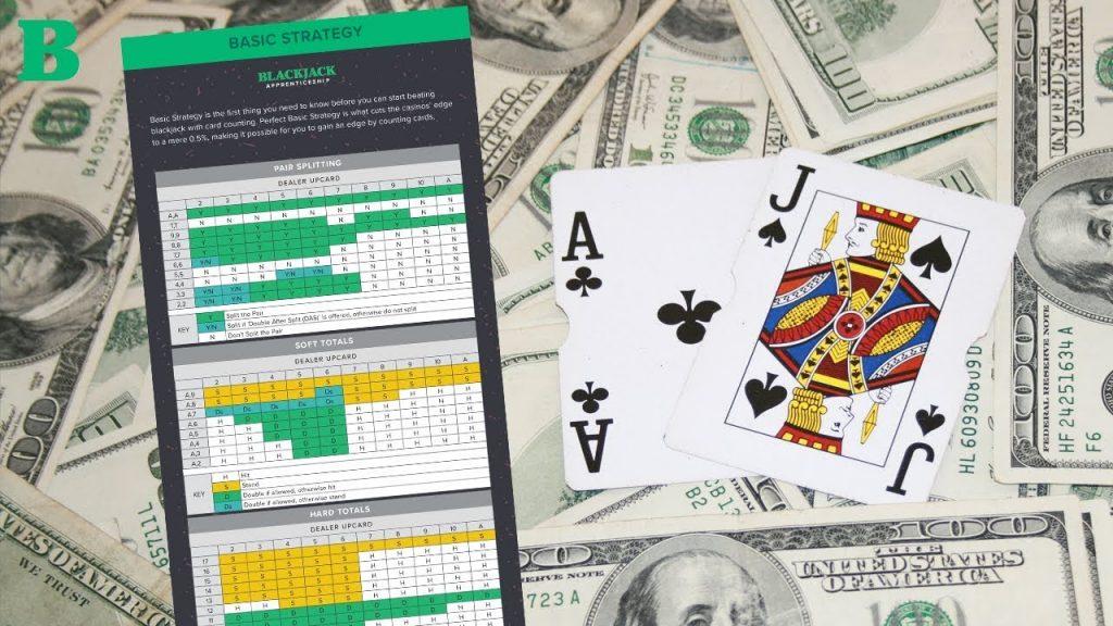 How to Play Blackjack - Basic Strategy